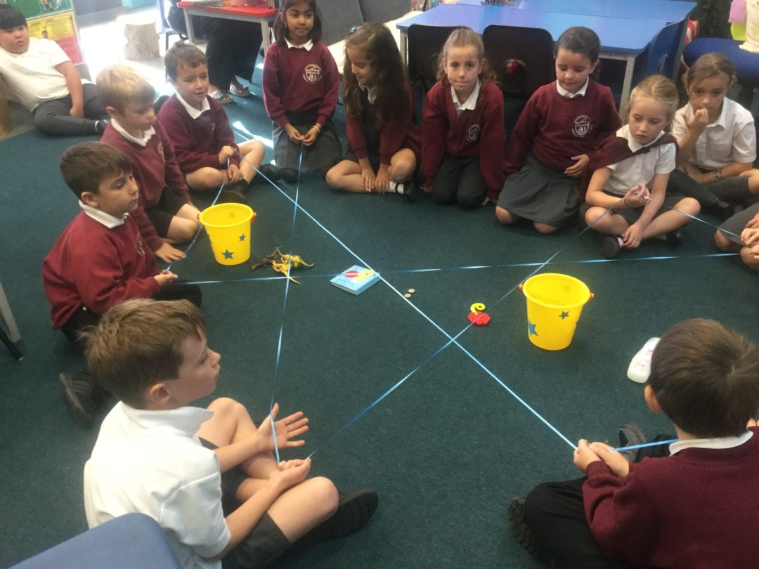 Can you retell a familiar story using connectives?